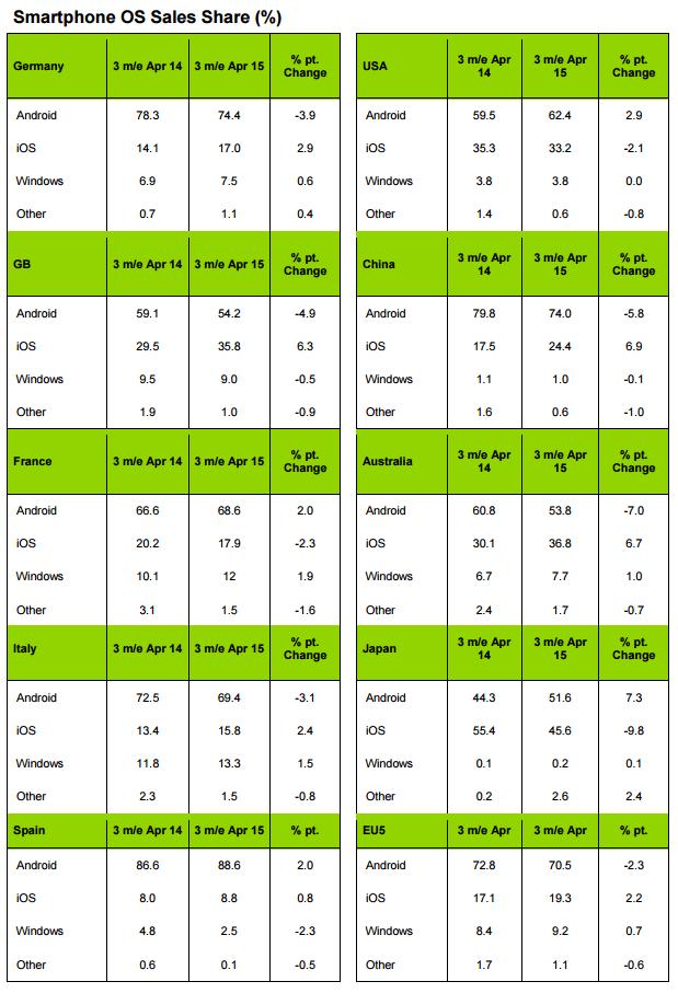kantar-april-20151