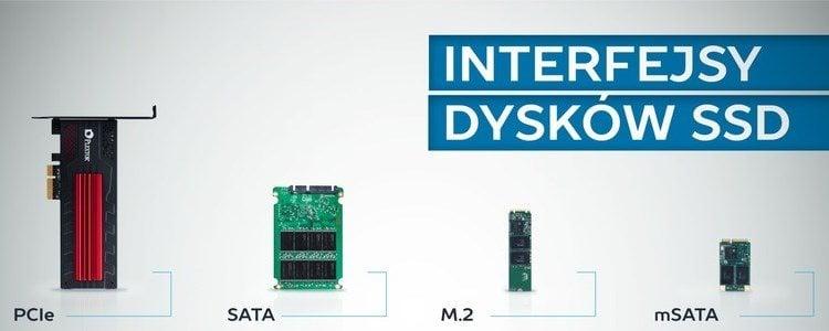 Dyski SSD Slide
