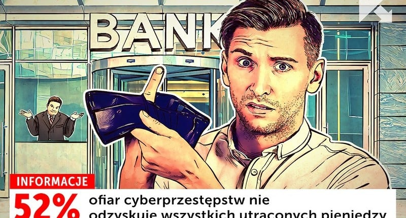 ofiary cyberprzestępczości