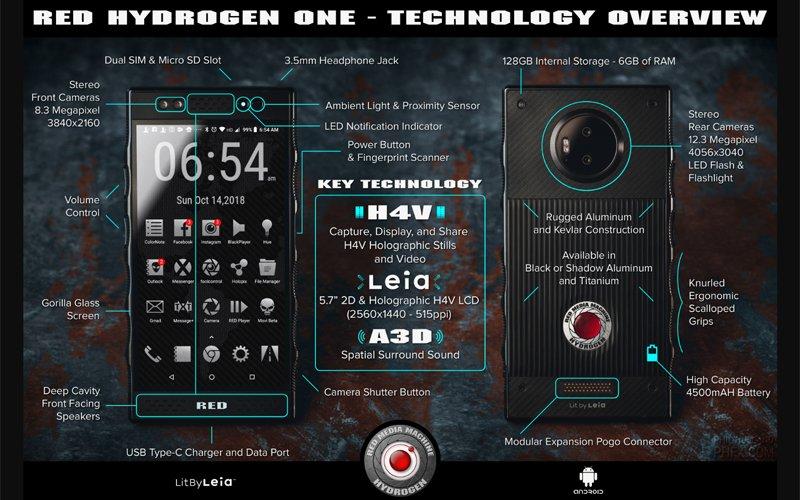 Specyfikacja Red Hydrogen One