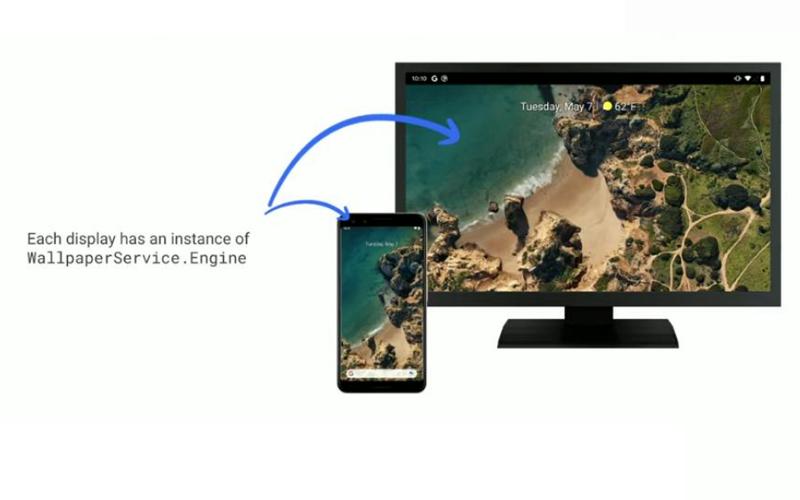 Tryb desktop w Android Q