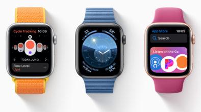 Sprzedaż Apple Watch