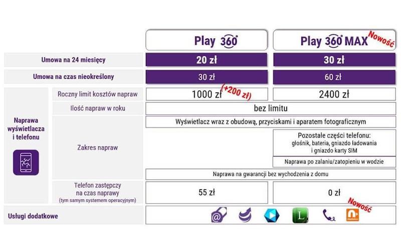 Play360 Max