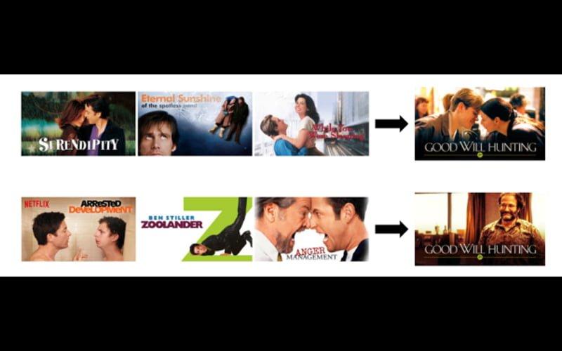 Targetowanie reklam w Netflix